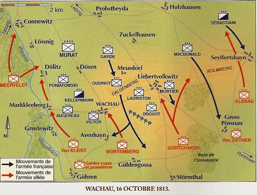 La bataille de Wachau
